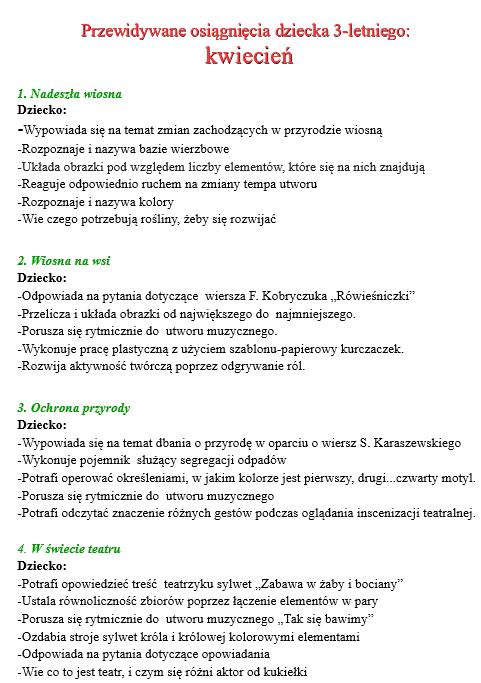 Pagegrupa Iv śliweczki Publiczne Przedszkole I żłobek W